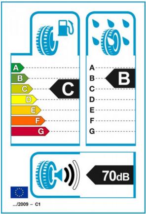 Aktuelles-Beispiel-Reifenenergielabel-C-B-70db